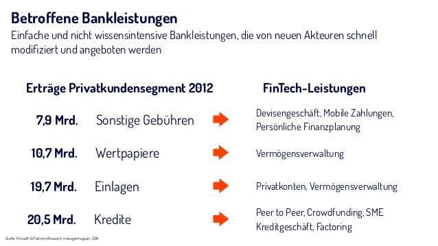 Betroffene Bankleistungen Einfache und nicht wissensintensive Bankleistungen, die von neuen Akteuren schnell modifiziert un...