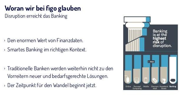 Problem Kein Banking im sinnvollen Kontext Services Banken >500 Tage Aufwand  ohne figo › Komplex & kompliziert. › Untersc...