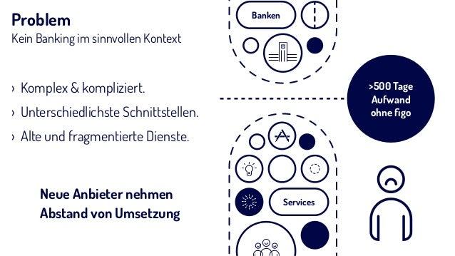 2 Tage › Eine Schnittstelle (API), um  alle relevanten Finanzdienste  anzubinden (derzeit mehr als  3.100 in Deutschlan...