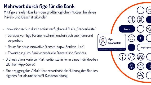 › Einfach zu nutzen: figo's API erreicht über 3.100  Banken und Finanzdienstleister (z.B. HBCI/FinTS). › Einfach loslegen:...