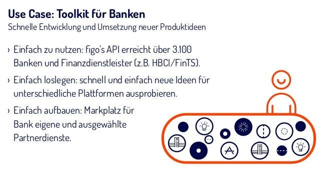 Relevanz von Multibanking für Banken eigene Lösungen Bsp: Multibanking ‣ Zu den persönlichen Finanzen gehören auch Kreditk...