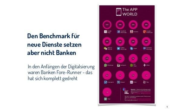 In den Anfängen der Digitalsierung waren Banken Fore-Runner - das hat sich komplett gedreht Den Benchmark für neue Dienste...
