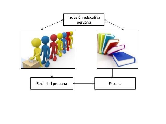 Sociedad peruana Escuela Inclusión educativa peruana