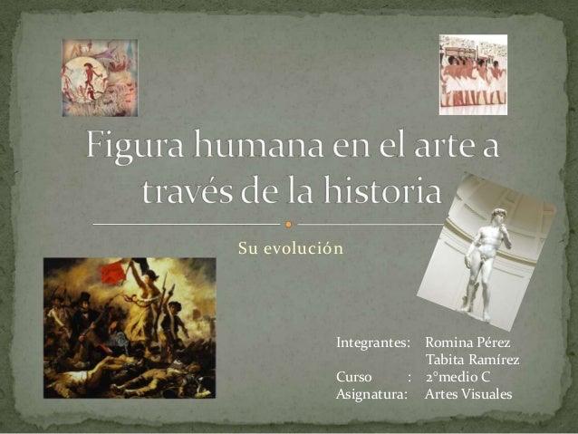 Worksheet. figurahumanaenelarteatravsdelahistoria1638jpgcb1365961900