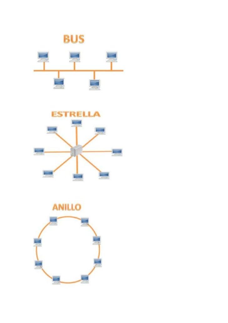 """Hub o Switch<br />El switch (palabra que significa """"conmutador"""") es un dispositivo que permite la interconexión de redes s..."""