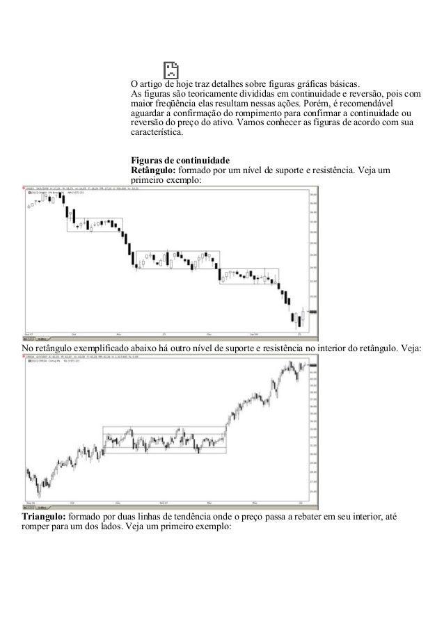 03/02/2015 FigurasGráficasBásicas(7)IntroduçãoàAnáliseGráfica http://www.analisetecnicaacoes.com.br/introanalise...