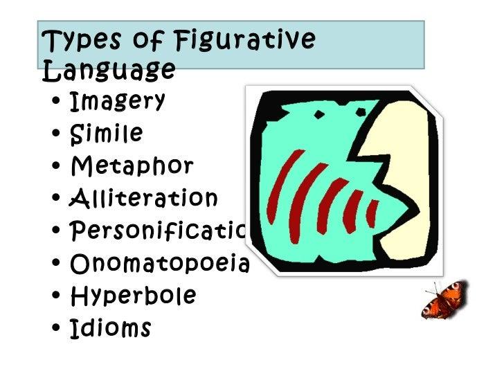 Types of Figurative Language <ul><li>Imagery </li></ul><ul><li>Simile </li></ul><ul><li>Metaphor </li></ul><ul><li>Alliter...