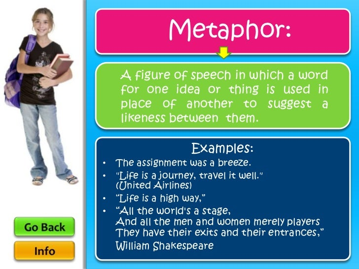 Examples Of Figure Of Speech Metaphor Choice Image Resume Cover