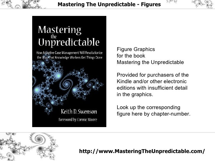 Figure Graphics  for the book Mastering the Unpredictable Provided for purchasers of the  Kindle and/or other electronic  ...