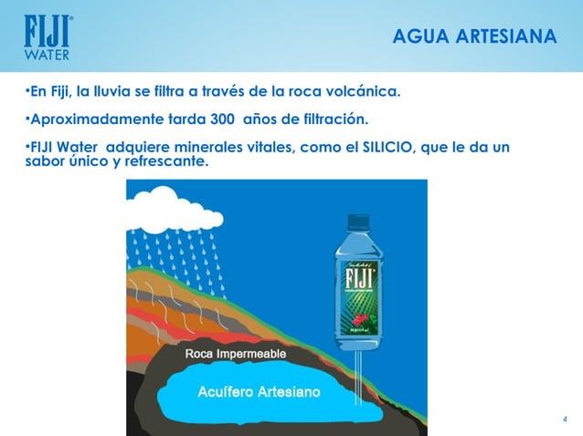 AGUA ARTESIANA•En Fiji, la lluvia se filtra a través de la roca volcánica.•Aproximadamente tarda 300 años de filtración.•F...