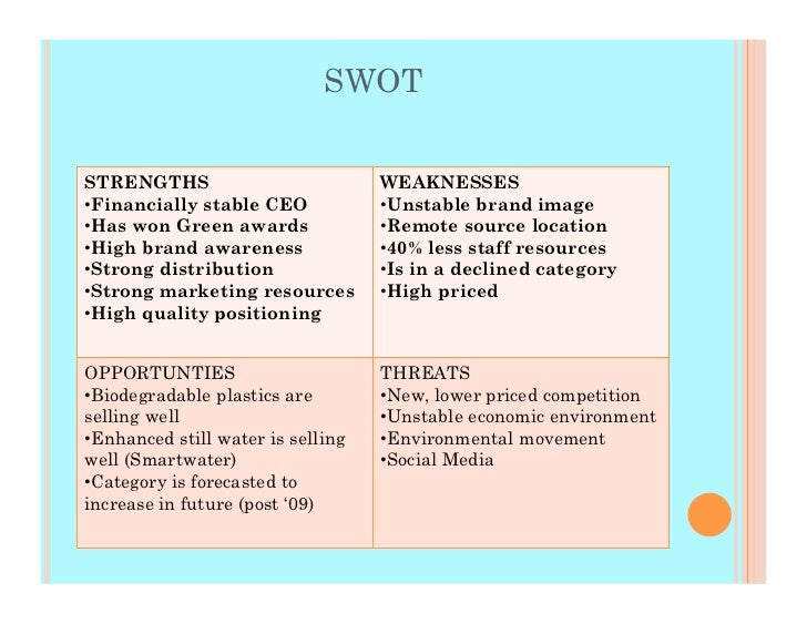 Beauty salon SWOT Analysis
