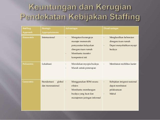 Fiks Global Human Resource Management