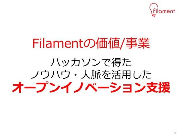 15 Filamentの価値/事業 ハッカソンで得た ノウハウ・人脈を活用した オープンイノベーション支援