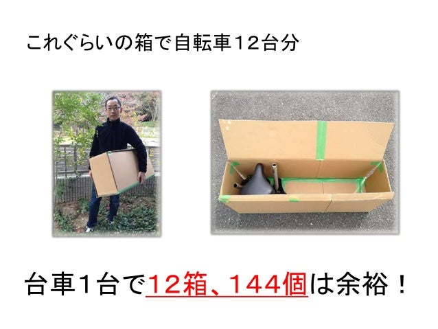 これぐらいの箱で自転車12台分 台車1台で12箱、144個は余裕!