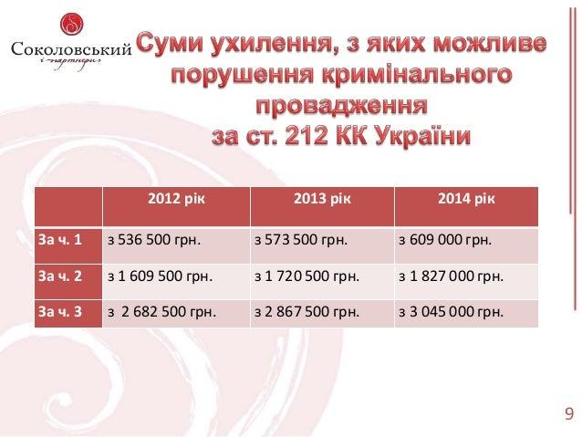 2012 рік 2013 рік 2014 рік За ч. 1 з 536 500 грн. з 573 500 грн. з 609 000 грн. За ч. 2 з 1 609 500 грн. з 1 720 500 грн. ...