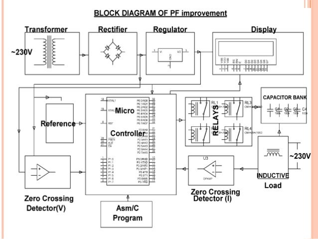 automatic power factor controller by microcontroller