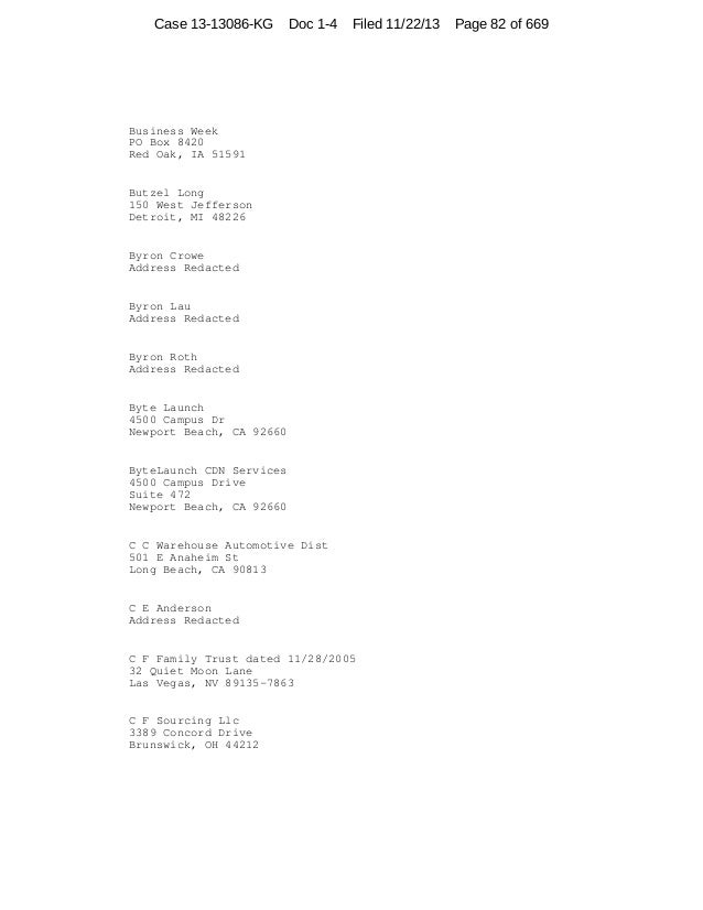 list of fisker creditors