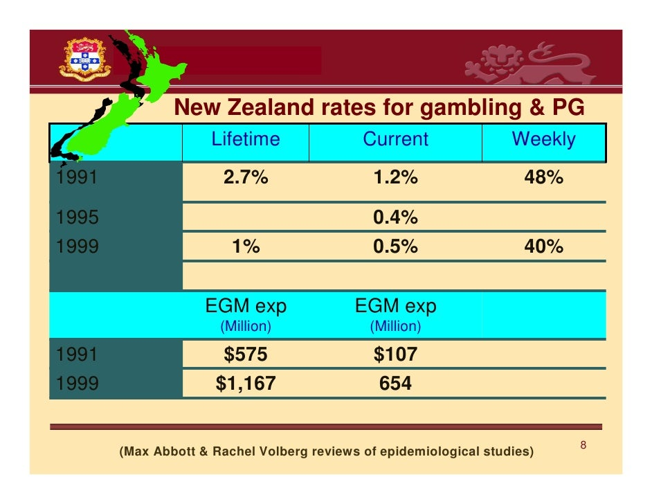 Problem gambling new zealand grandonline casino