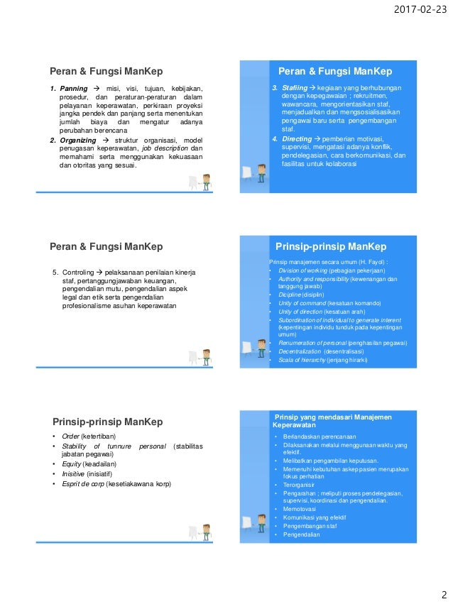 KONSEP-KONSEP DASAR: - PowerPoint PPT Presentation