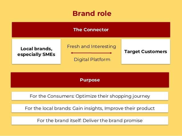 Brand role The Connector For the local brands: Gain insights, Improve their product Local brands, especially SMEs Target C...