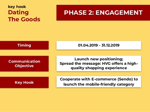 PHASE 2: ENGAGEMENT Timing Communication Objective Key Hook 01.04.2019 - 31.12.2019 Launch new positioning; Spread the mes...