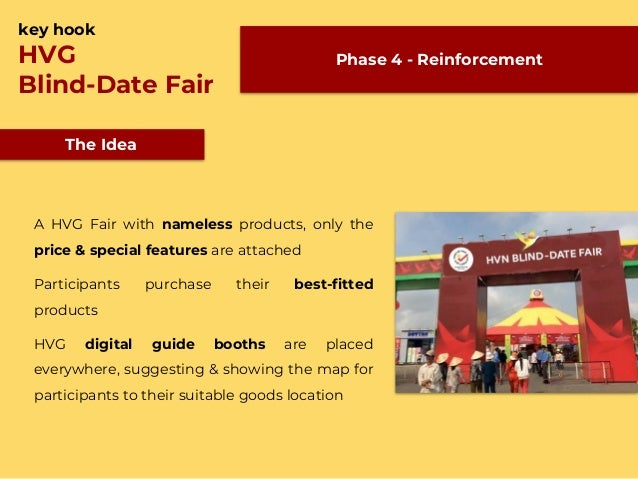 HVG Blind-Date Fair Phase 4 - Reinforcement The Idea key hook A HVG Fair with nameless products, only the price & special ...