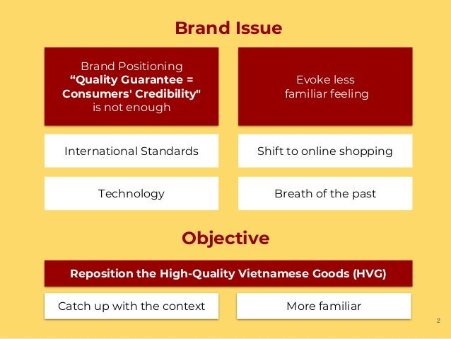 """Brand Issue Brand Positioning """"Quality Guarantee = Consumers' Credibility"""" is not enough Evoke less familiar feeling Inter..."""