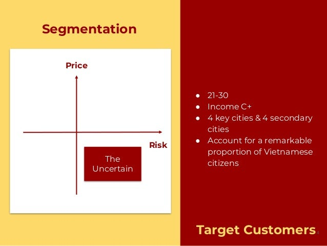 Segmentation Risk Price The Uncertain Target Customers ● 21-30 ● Income C+ ● 4 key cities & 4 secondary cities ● Account f...