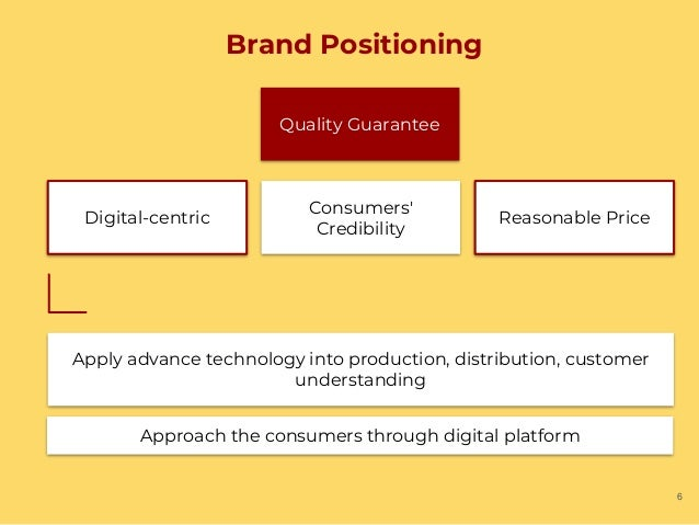 Brand Positioning 6 Quality Guarantee Consumers' Credibility Reasonable PriceDigital-centric Apply advance technology into...