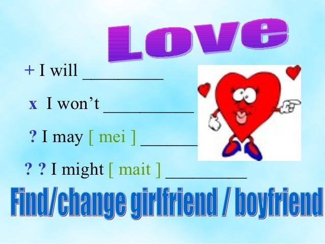 + I will _________x I won't __________? I may [ mei ] ________? ? I might [ mait ] _________