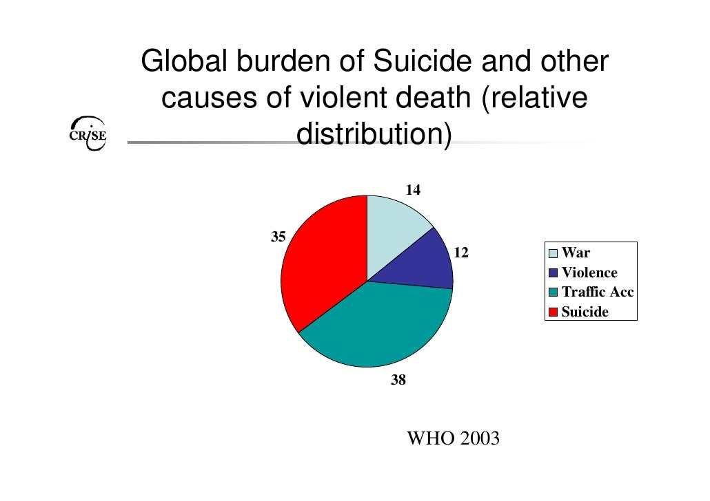 challenges in suicide prevention for policy practice and programme e  suicide