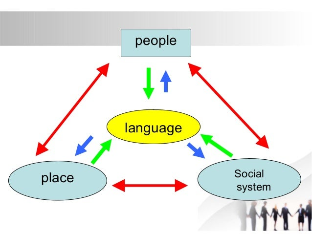 why do people speak differently in different social situations Why do people speak different languages in central it will have evolved differently in each area why do people who speak different languages have different.