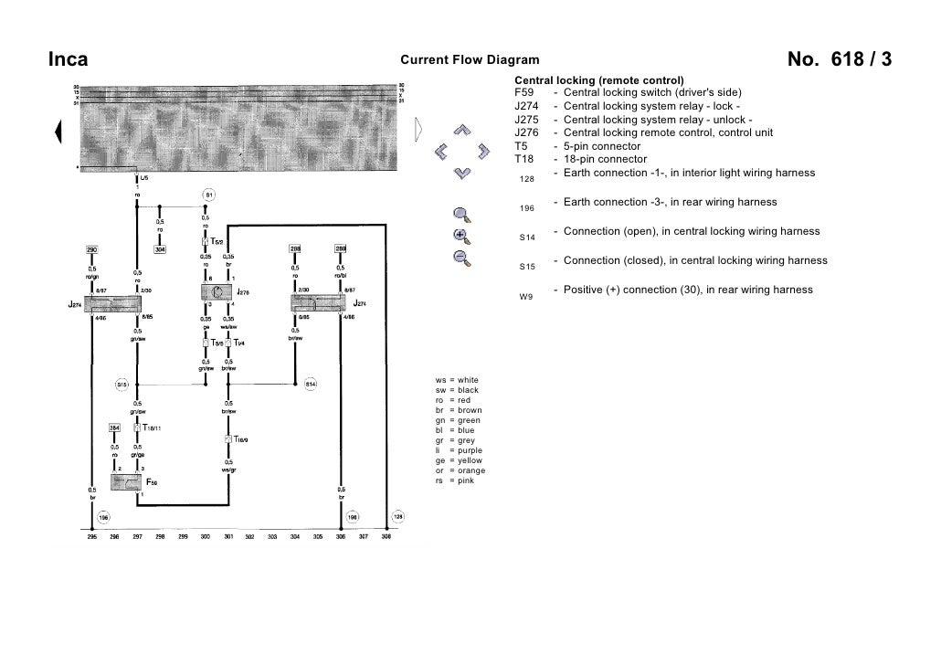 Ibiza Central Locking Diagram - Wiring Circuit •