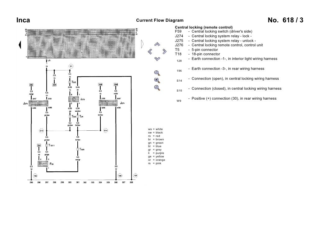 seat inca toledo ibiza central locking wiring diagram 3 728?cb=1254220700 inca toledo ibiza central locking wiring diagram remote central locking wiring diagram at bayanpartner.co
