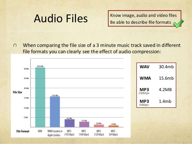 digital audio format comparison The free lossless audio codec, apple lossless audio codec, and monkey's audio are all formats which compress audio, much in the same fashion that anything is compressed in digital world: using algorithms.