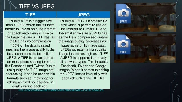 File formats (re sub)