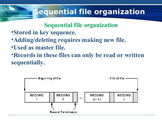 File Organisation In System Analysis And Design