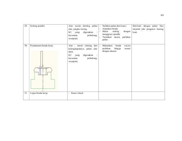 File proses pembuatan roda gigi supriyadi penjepitan 84 ccuart Gallery