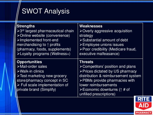 walgreens swot analysis