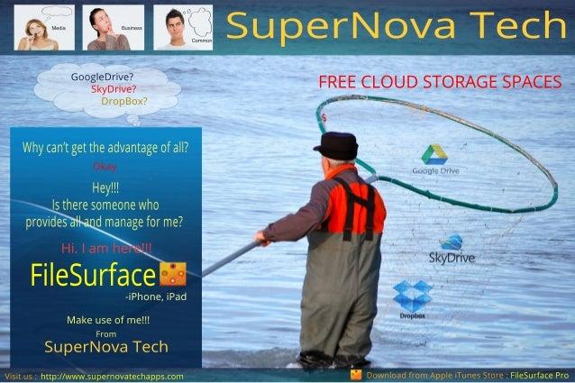 FREECLOUDSTORAGESPACESGoogleDrive? SkyDrive? DropBox? Hi.Iam here!!! -iPhone,iPad Makeuseofme!!! From Downloadfrom AppleiT...