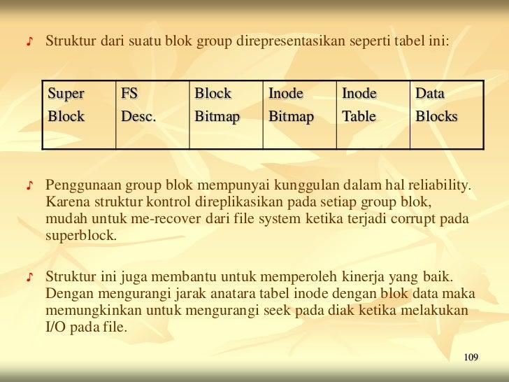 ♪   Struktur dari suatu blok group direpresentasikan seperti tabel ini:    Super       FS          Block       Inode      ...