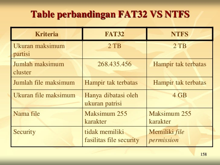 Table perbandingan FAT32 VS NTFS       Kriteria                FAT32                     NTFSUkuran maksimum              ...