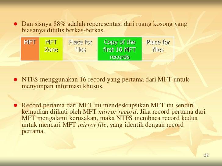    Dan sisnya 88% adalah reperesentasi dari ruang kosong yang    biasanya ditulis berkas-berkas.    MFT     MFT     Place...