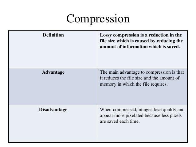 Digital Graphics- File Formats