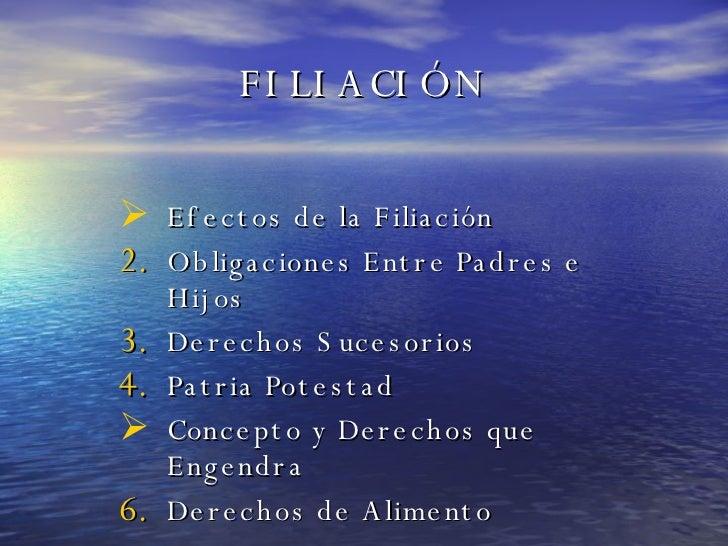 FILIACIÓN <ul><li>Efectos de la Filiación </li></ul><ul><li>Obligaciones Entre Padres e Hijos </li></ul><ul><li>Derechos S...