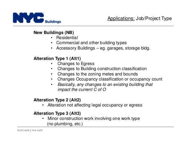 Amazing ... Application Overview; 24. Build ...