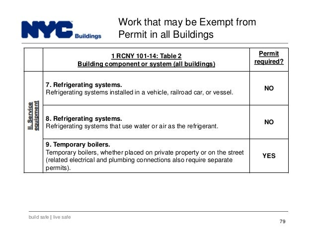 New York City Department Of Buildings Filing Rep Course 101