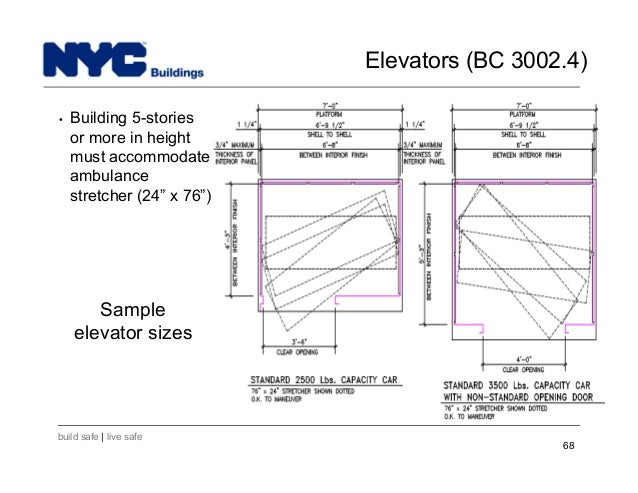 Nyc Building Code For Parking Size