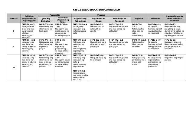 k to 12 grade 4 teacher u2019s guide in filipino  q1