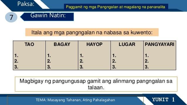 TEMA: Masayang Tahanan, Ating Pahalagahan YUNIT 1 Paksa: 7 Gawin Natin: Itala ang mga pangngalan na nabasa sa kuwento: TAO...